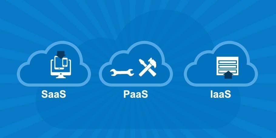 Cloud Service Models (IaaS, SaaS, PaaS)