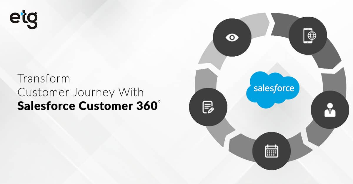 Transforming Customer Journey With Salesforce Customer 360