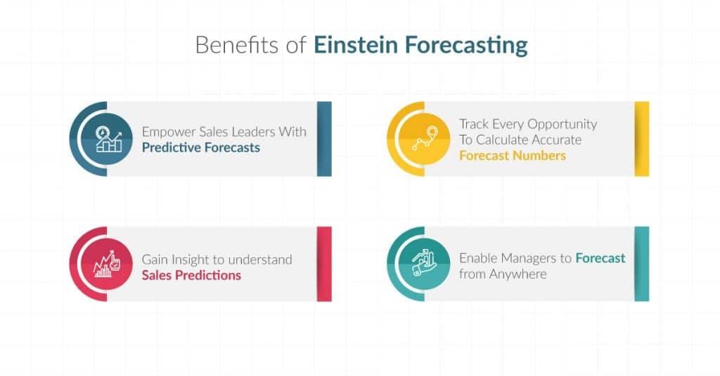 Sales Cloud Einstein