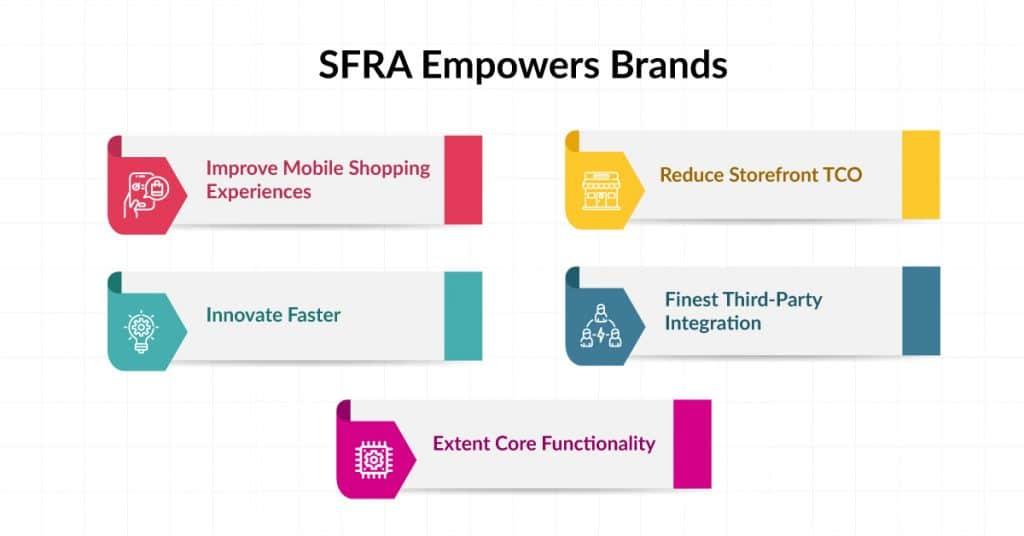 SFRA empowers brands